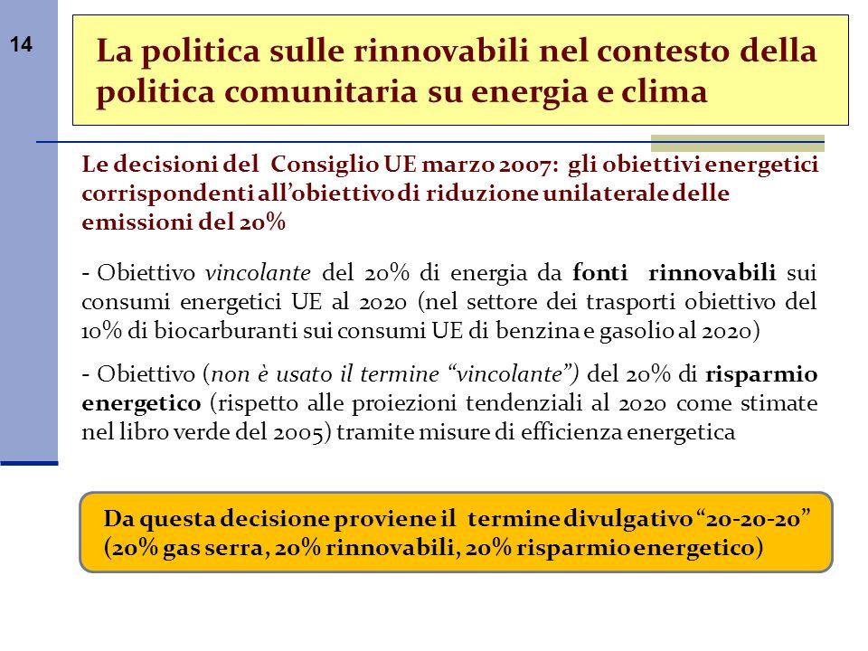 14 - Obiettivo vincolante del 20% di energia da fonti rinnovabili sui consumi energetici UE al 2020 (nel settore dei trasporti obiettivo del 10% di bi