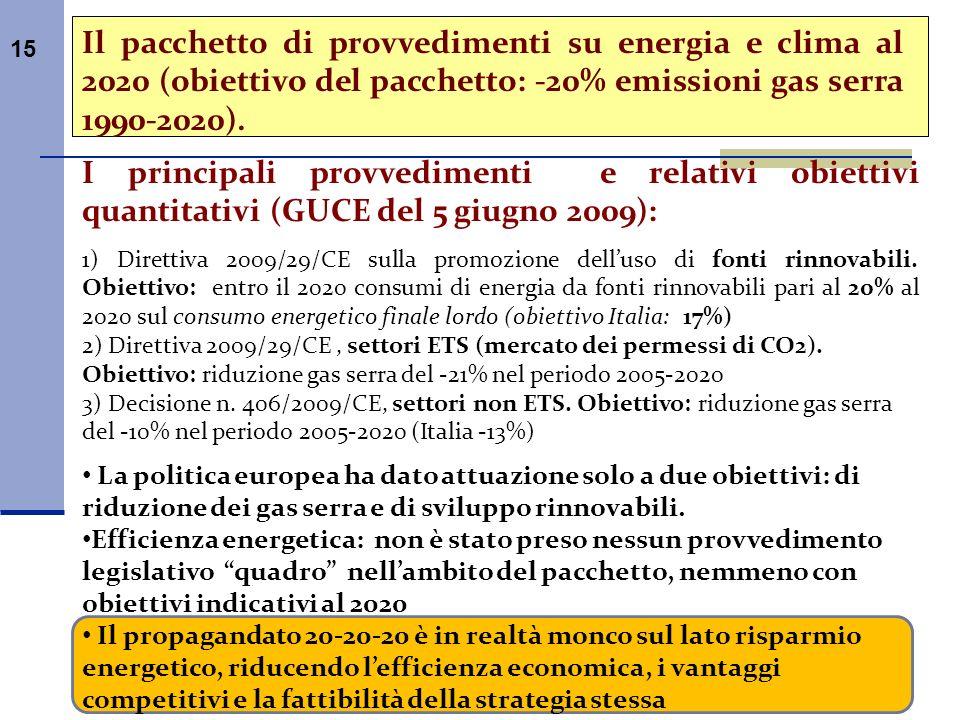 15 I principali provvedimenti e relativi obiettivi quantitativi (GUCE del 5 giugno 2009): 1) Direttiva 2009/29/CE sulla promozione delluso di fonti ri