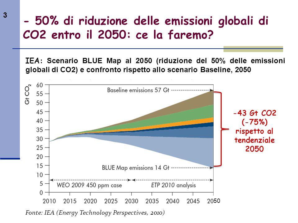3 - 50% di riduzione delle emissioni globali di CO2 entro il 2050: ce la faremo? IEA: Scenario BLUE Map al 2050 (riduzione del 50% delle emissioni glo
