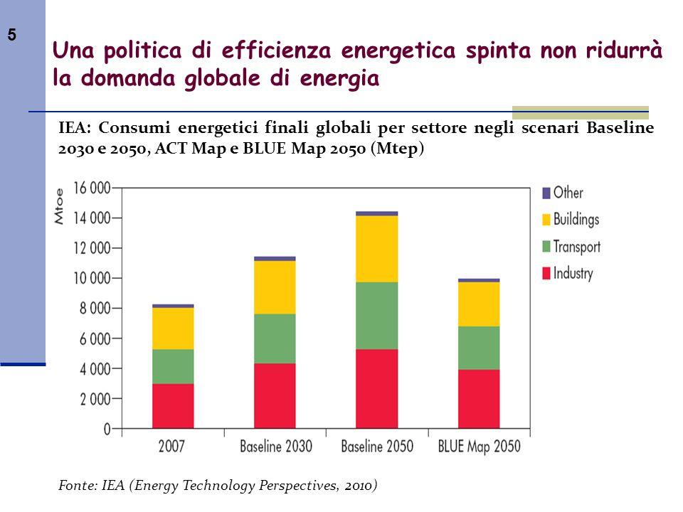 5 Una politica di efficienza energetica spinta non ridurrà la domanda globale di energia IEA: Consumi energetici finali globali per settore negli scen