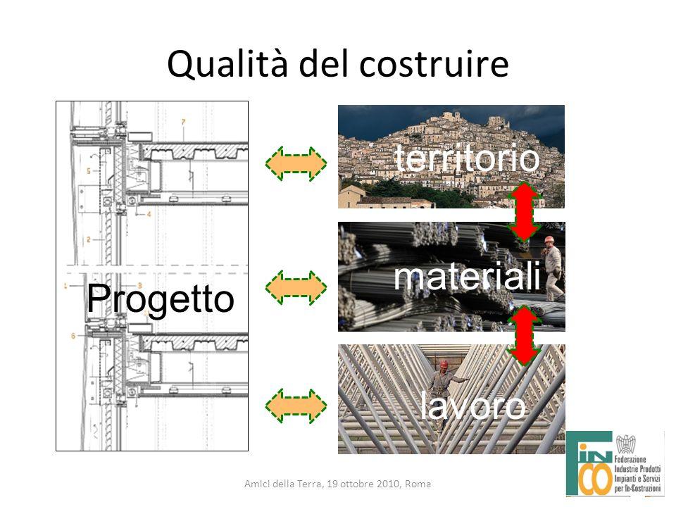 14 Amici della Terra, 19 ottobre 2010, Roma Qualità del costruire 14 Progetto territorio materiali lavoro