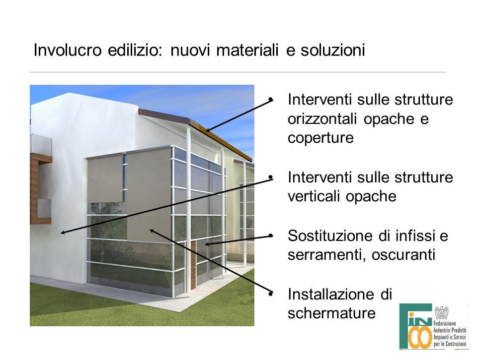 Involucro edilizio: nuovi materiali e soluzioni Interventi sulle strutture orizzontali opache e coperture Interventi sulle strutture verticali opache