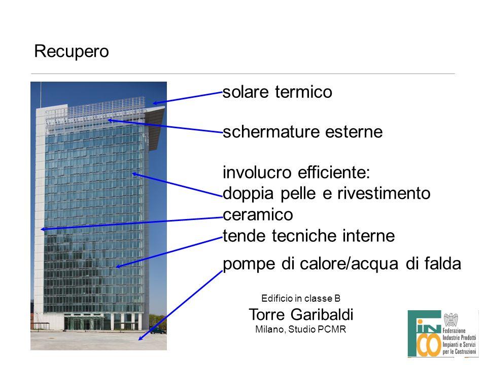 Recupero Edificio in classe B Torre Garibaldi Milano, Studio PCMR solare termico schermature esterne involucro efficiente: doppia pelle e rivestimento