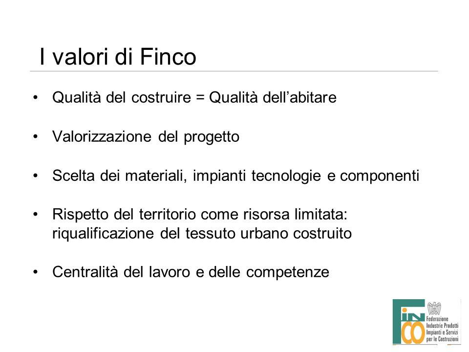 I valori di Finco Qualità del costruire = Qualità dellabitare Valorizzazione del progetto Scelta dei materiali, impianti tecnologie e componenti Rispe