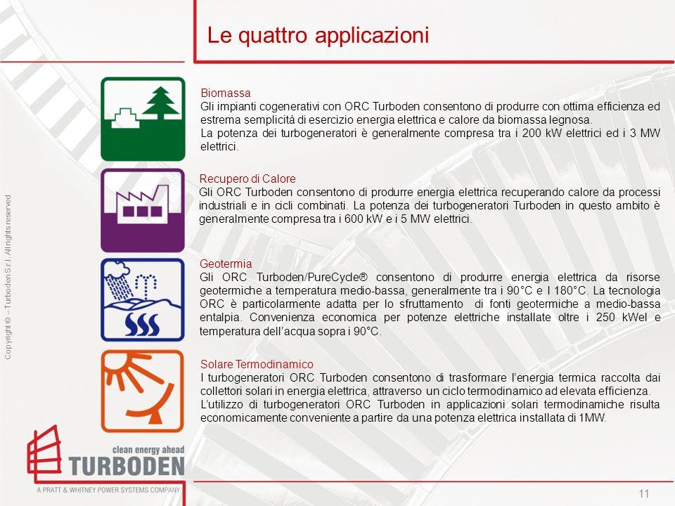 Copyright © – Turboden S.r.l. All rights reserved Le quattro applicazioni 11 Biomassa Gli impianti cogenerativi con ORC Turboden consentono di produrr