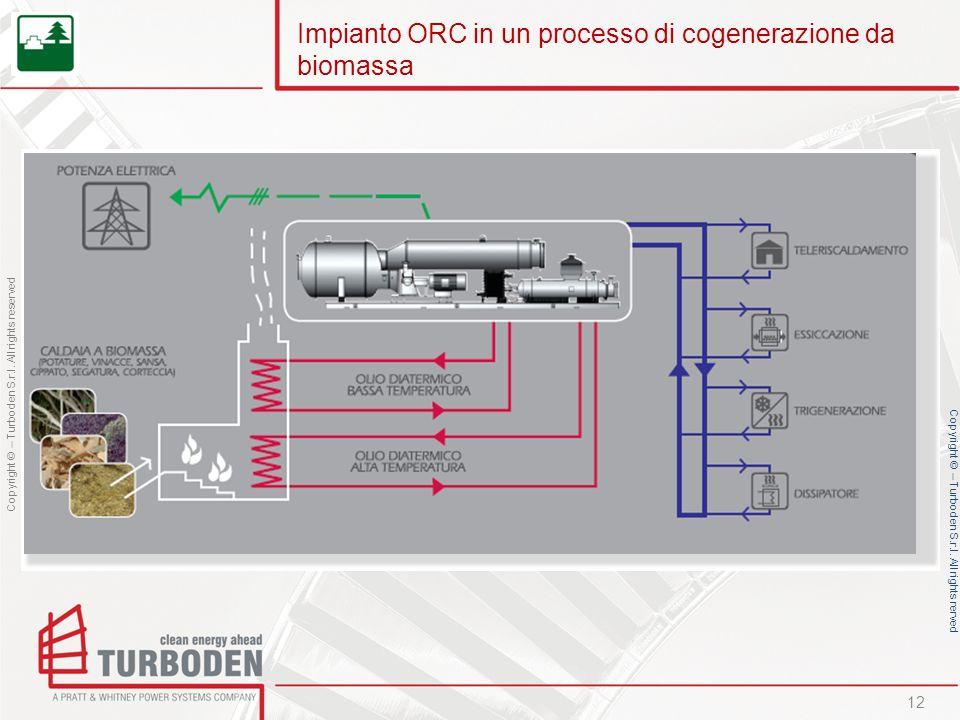 Copyright © – Turboden S.r.l. All rights reserved Copyright © – Turboden S.r.l. All rights rerved Impianto ORC in un processo di cogenerazione da biom