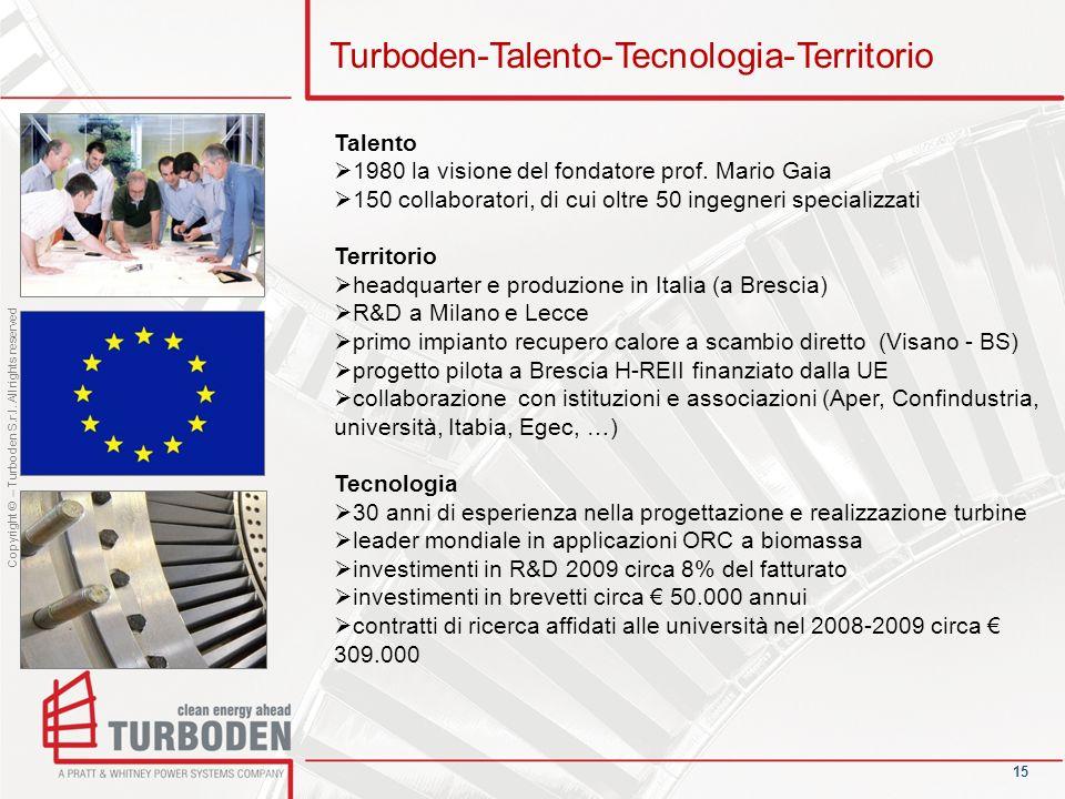 Copyright © – Turboden S.r.l. All rights reserved 15 Turboden-Talento-Tecnologia-Territorio Talento 1980 la visione del fondatore prof. Mario Gaia 150