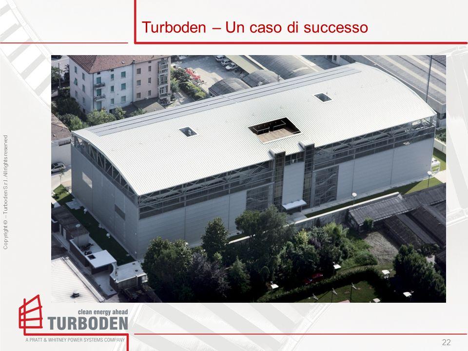 Copyright © – Turboden S.r.l. All rights reserved Turboden – Un caso di successo 22