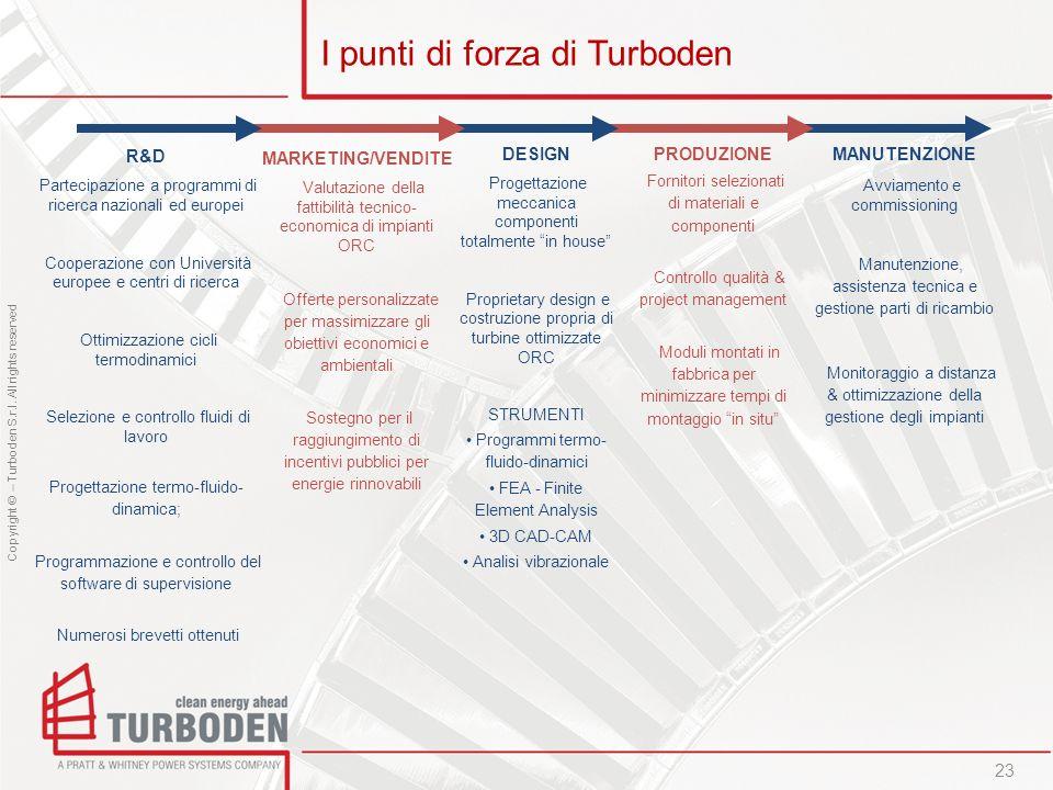 Copyright © – Turboden S.r.l. All rights reserved R&D Partecipazione a programmi di ricerca nazionali ed europei Cooperazione con Università europee e