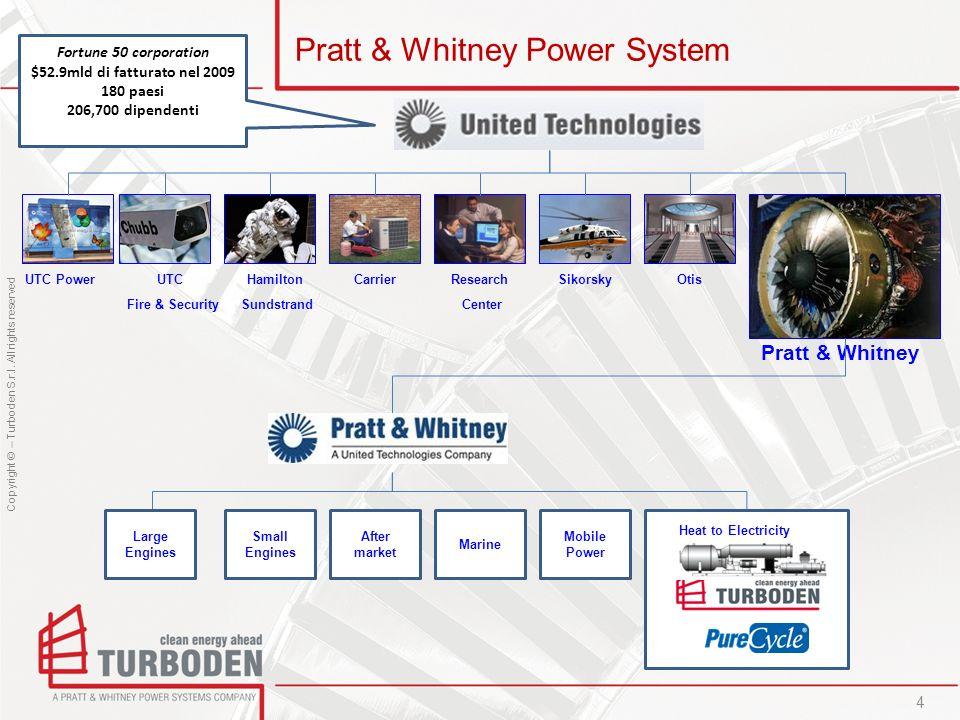 Copyright © – Turboden S.r.l. All rights reserved Pratt & Whitney Power System 4 Research Center Hamilton Sundstrand Pratt & Whitney SikorskyUTC Power