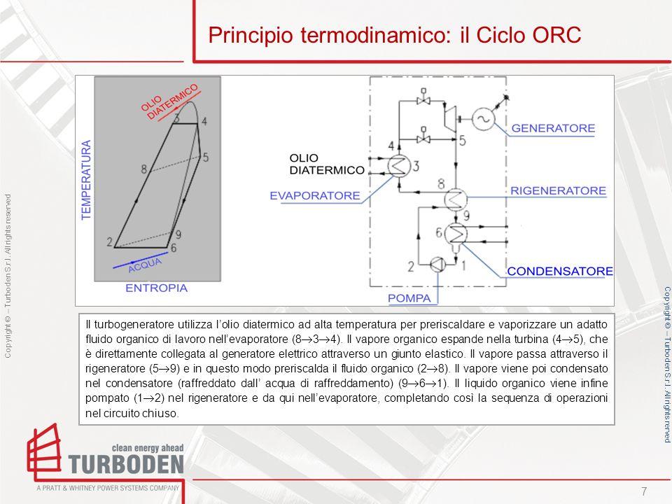 Copyright © – Turboden S.r.l. All rights reserved Copyright © – Turboden S.r.l. All rights rerved Principio termodinamico: il Ciclo ORC Il turbogenera