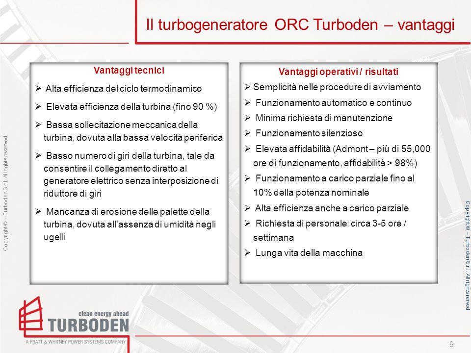 Copyright © – Turboden S.r.l. All rights reserved Copyright © – Turboden S.r.l. All rights rerved Il turbogeneratore ORC Turboden – vantaggi Vantaggi