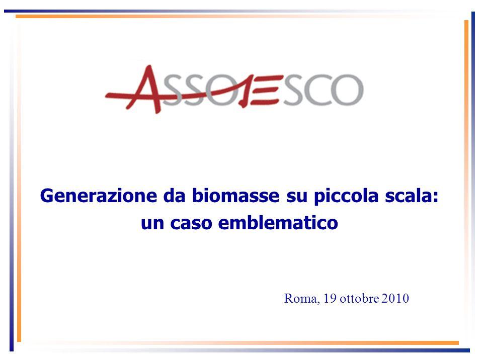 Generazione da biomasse su piccola scala: un caso emblematico Roma, 21 ottobre 2010