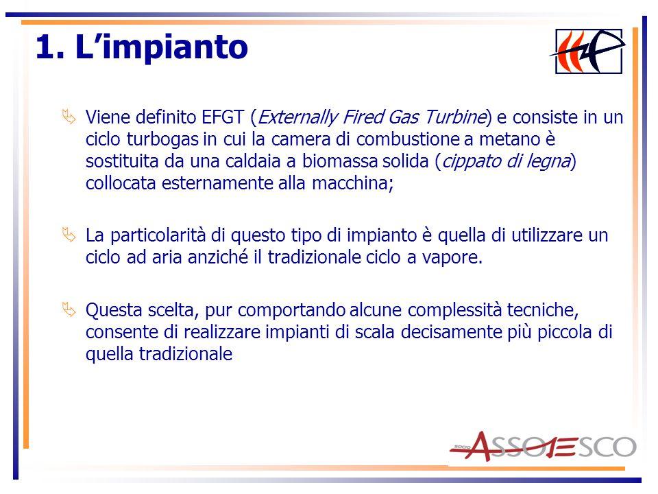 1. Limpianto Viene definito EFGT (Externally Fired Gas Turbine) e consiste in un ciclo turbogas in cui la camera di combustione a metano è sostituita