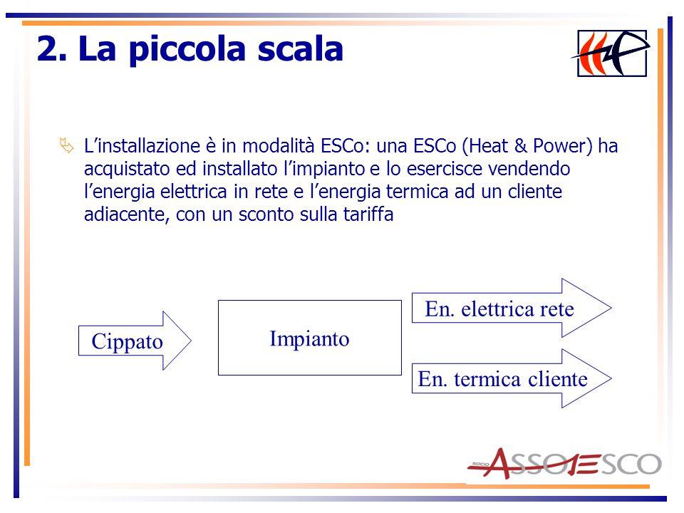 2. La piccola scala Linstallazione è in modalità ESCo: una ESCo (Heat & Power) ha acquistato ed installato limpianto e lo esercisce vendendo lenergia