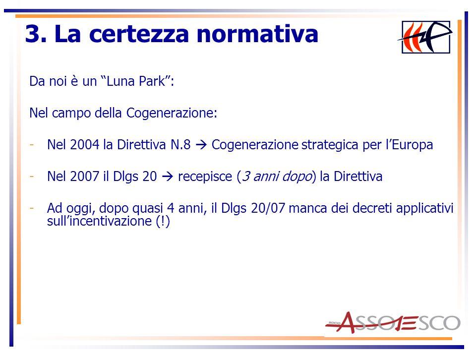 Da noi è un Luna Park: Nel campo della Cogenerazione: -Nel 2004 la Direttiva N.8 Cogenerazione strategica per lEuropa -Nel 2007 il Dlgs 20 recepisce (