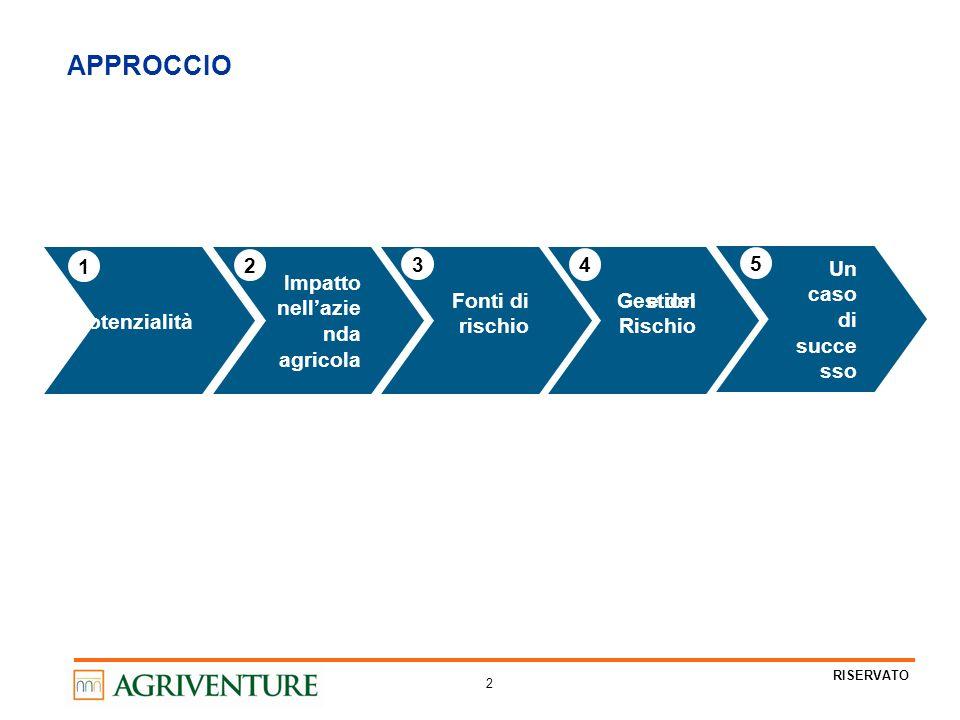 2 RISERVATO Potenzialità Impatto nellazie nda agricola Fonti di rischio Gestion e del Rischio Un caso di succe sso APPROCCIO 1 2 3 4 5
