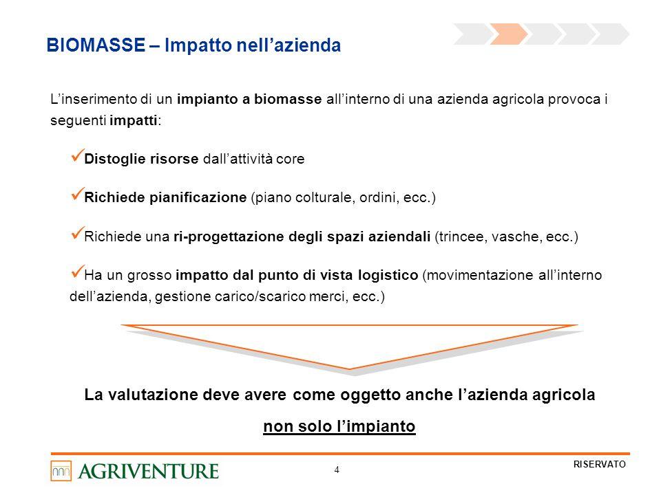 4 RISERVATO BIOMASSE – Impatto nellazienda Linserimento di un impianto a biomasse allinterno di una azienda agricola provoca i seguenti impatti: Disto