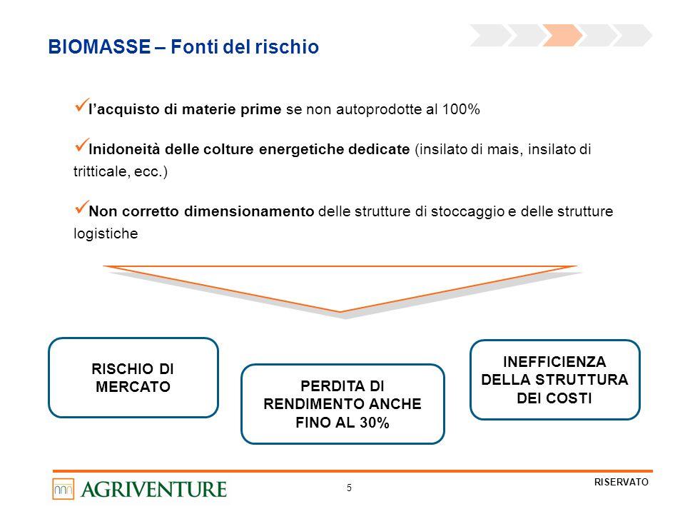 5 RISERVATO BIOMASSE – Fonti del rischio lacquisto di materie prime se non autoprodotte al 100% Inidoneità delle colture energetiche dedicate (insilat