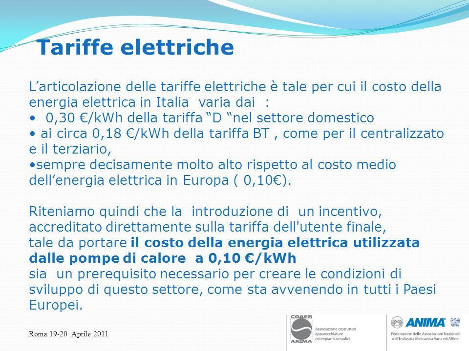 Roma 19-20 Aprile 2011 Tariffe elettriche Larticolazione delle tariffe elettriche è tale per cui il costo della energia elettrica in Italia varia dai