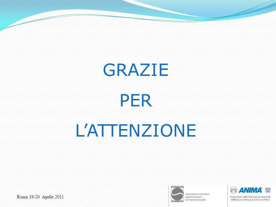 Roma 19-20 Aprile 2011 GRAZIE PER LATTENZIONE
