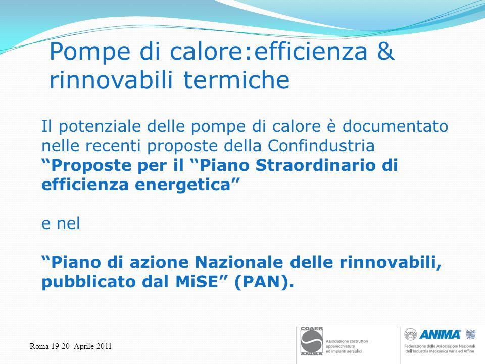 Roma 19-20 Aprile 2011 Pompe di calore:efficienza & rinnovabili termiche Il potenziale delle pompe di calore è documentato nelle recenti proposte dell