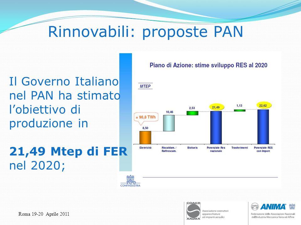 Roma 19-20 Aprile 2011 Rinnovabili: proposte PAN Il Governo Italiano nel PAN ha stimato lobiettivo di produzione in 21,49 Mtep di FER nel 2020;
