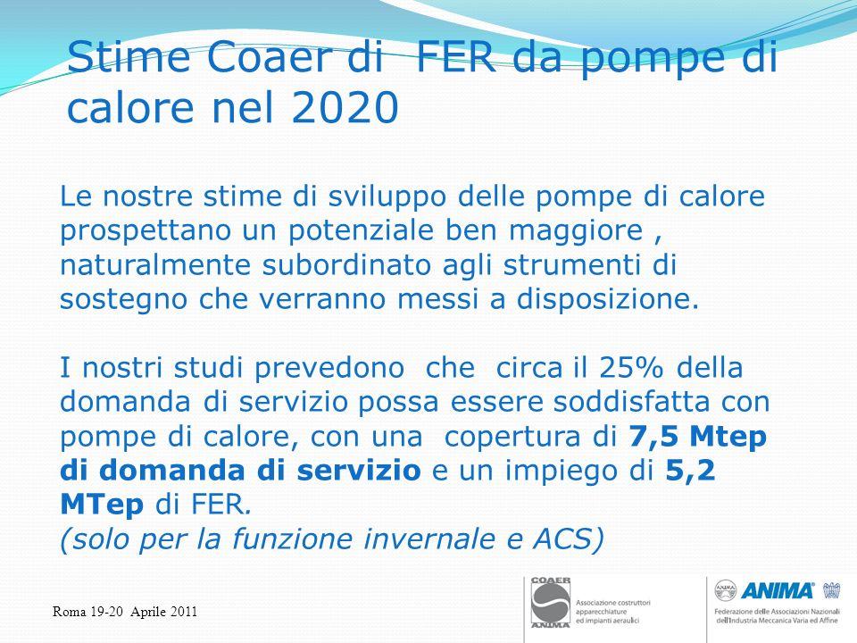 Roma 19-20 Aprile 2011 Stime Coaer di FER da pompe di calore nel 2020 Le nostre stime di sviluppo delle pompe di calore prospettano un potenziale ben
