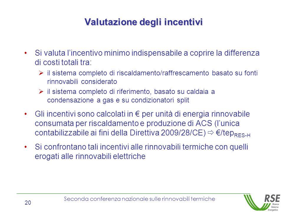 Seconda conferenza nazionale sulle rinnovabili termiche 20 Valutazione degli incentivi Si valuta lincentivo minimo indispensabile a coprire la differe