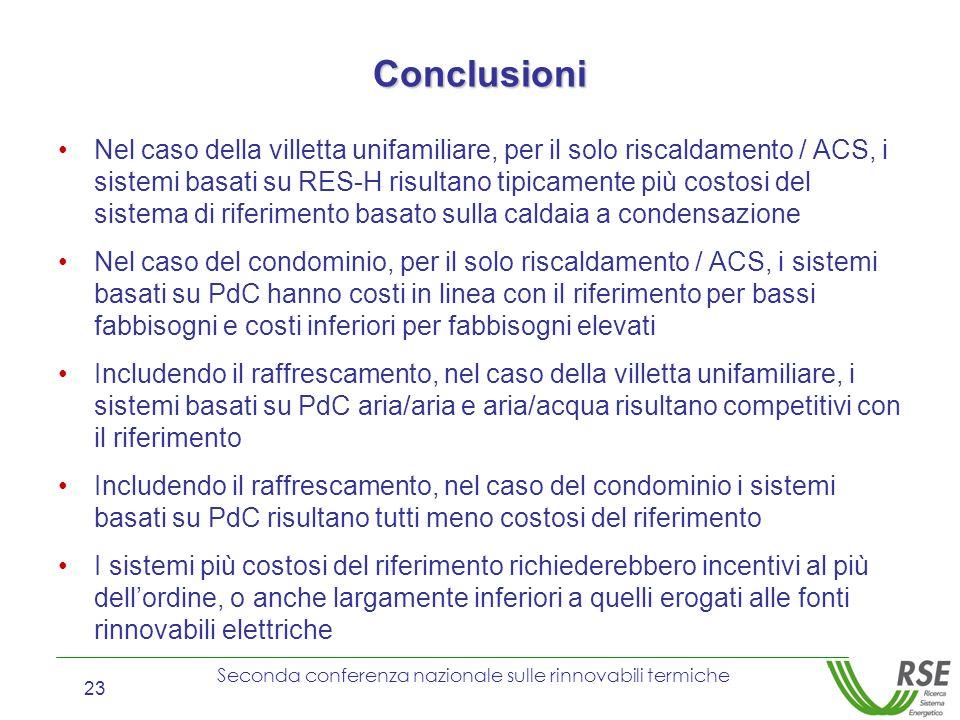 Seconda conferenza nazionale sulle rinnovabili termiche 23 Conclusioni Nel caso della villetta unifamiliare, per il solo riscaldamento / ACS, i sistem