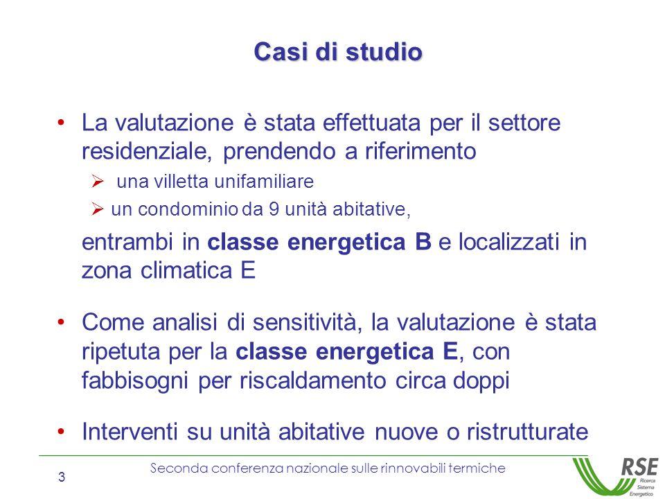 Seconda conferenza nazionale sulle rinnovabili termiche 14 Villetta vs.