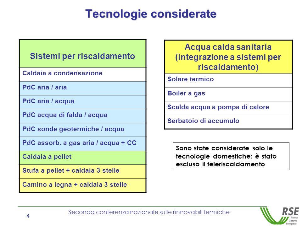 Seconda conferenza nazionale sulle rinnovabili termiche 5 Casistica analizzata SoluzioneSigla Caldaia a condensazione (riferimento)[CC] Caldaia a condensazione + solare termico per ACS[CC+ST] Pompa di calore aria/aria + boiler a gas per ACS[PdCAA+BO] Pompa di calore aria/acqua + serbatoio per ACS[PdCAH+SB] PdC acqua di falda/acqua + serbatoio per ACS[PdCHH+SB] PdC sonde geotermiche/acqua + serbatoio per ACS[PdCGH+SB] PdC ad assorbimento a gas + caldaia a condensazione[PdCGas+CC] Caldaia a pellet + serbatoio per ACS[Cpel+SB] Caldaia a pellet + solare termico per ACS[Cpel+ST] Stufa a pellet + caldaia a 3 stelle a gas[Spel+C3S] Camino a legna + caldaia a 3 stelle a gas[Cam+C3S]