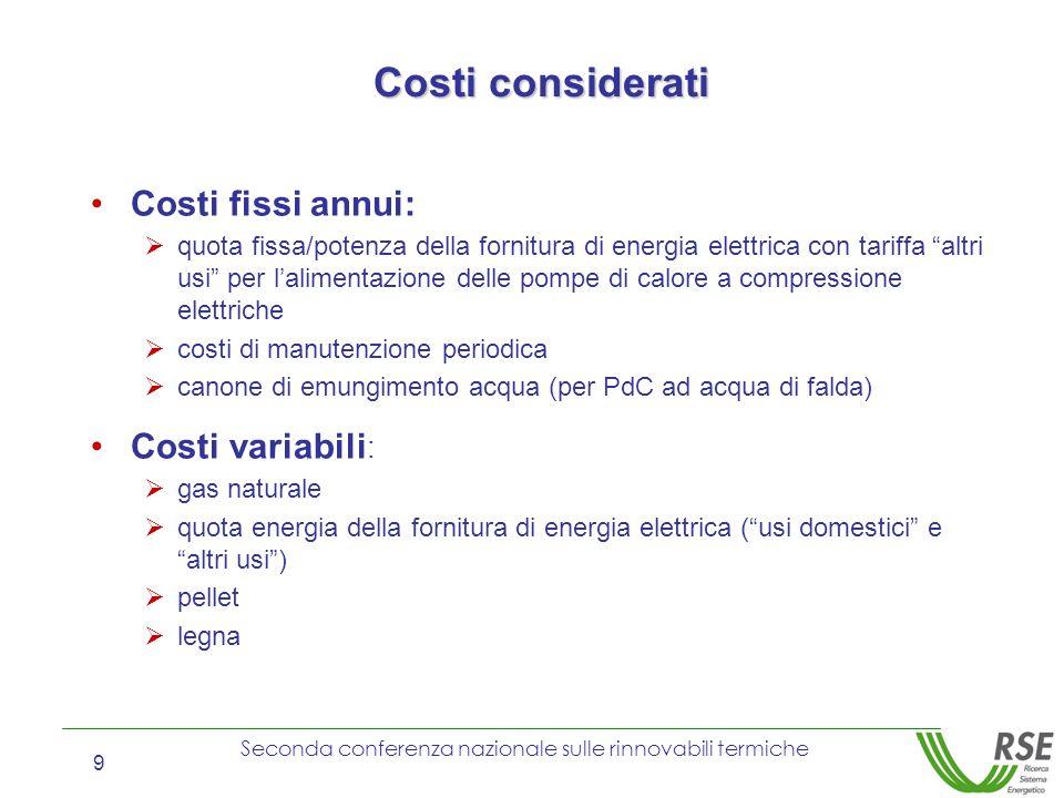Seconda conferenza nazionale sulle rinnovabili termiche 10 Villetta classe B – riscaldamento e ACS