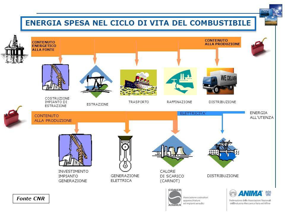 CASE-HISTORY 1 Ex IPAI di VERCELLI (Italia) - Sistema integrato geotermico, fotovoltaico e solare termico con accumulo (240 kW_anno 2010) CASE-HISTORY 1 Ex IPAI di VERCELLI (Italia) - Sistema integrato geotermico, fotovoltaico e solare termico con accumulo (240 kW_anno 2010)