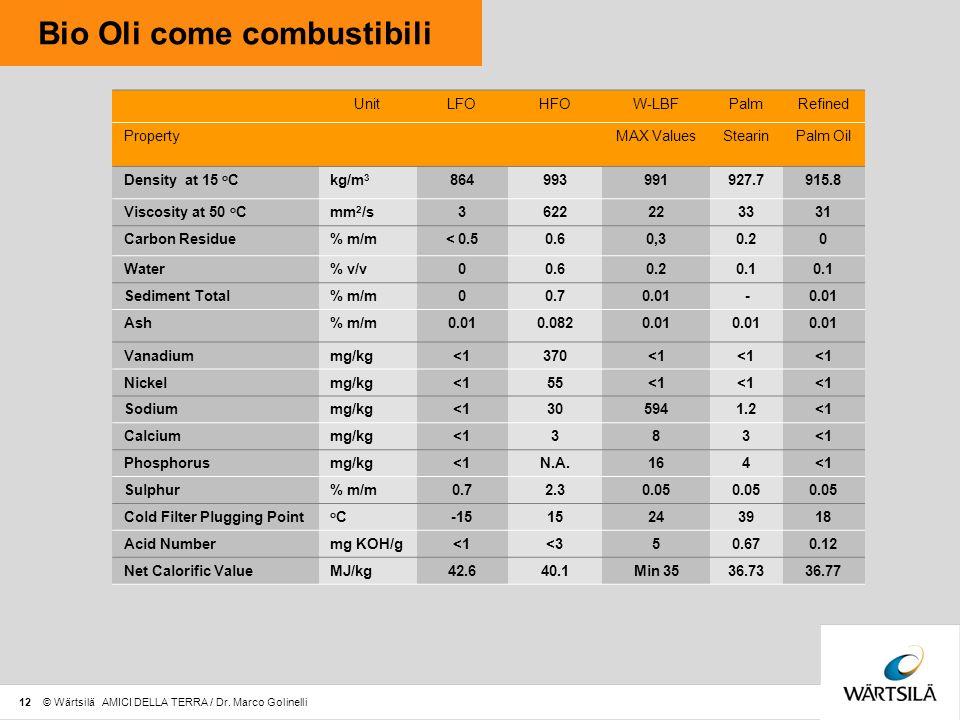 Bio Oli come combustibili UnitLFOHFOW-LBFPalmRefined PropertyMAX ValuesStearinPalm Oil Density at 15 o Ckg/m 3 864993991927.7915.8 Viscosity at 50 o Cmm 2 /s3622223331 Carbon Residue% m/m< 0.50.60,30.20 Water% v/v00.60.20.1 Sediment Total% m/m00.70.01 - Ash% m/m0.010.0820.01 Vanadiummg/kg<1370<1 Nickelmg/kg<155<1 Sodiummg/kg<1305941.2<1 Calciummg/kg<1383 Phosphorusmg/kg<1N.A.164<1 Sulphur% m/m0.72.30.05 Cold Filter Plugging Point oCoC-1515243918 Acid Numbermg KOH/g<1<350.670.12 Net Calorific ValueMJ/kg42.640.1Min 3536.7336.77 12 © Wärtsilä AMICI DELLA TERRA / Dr.