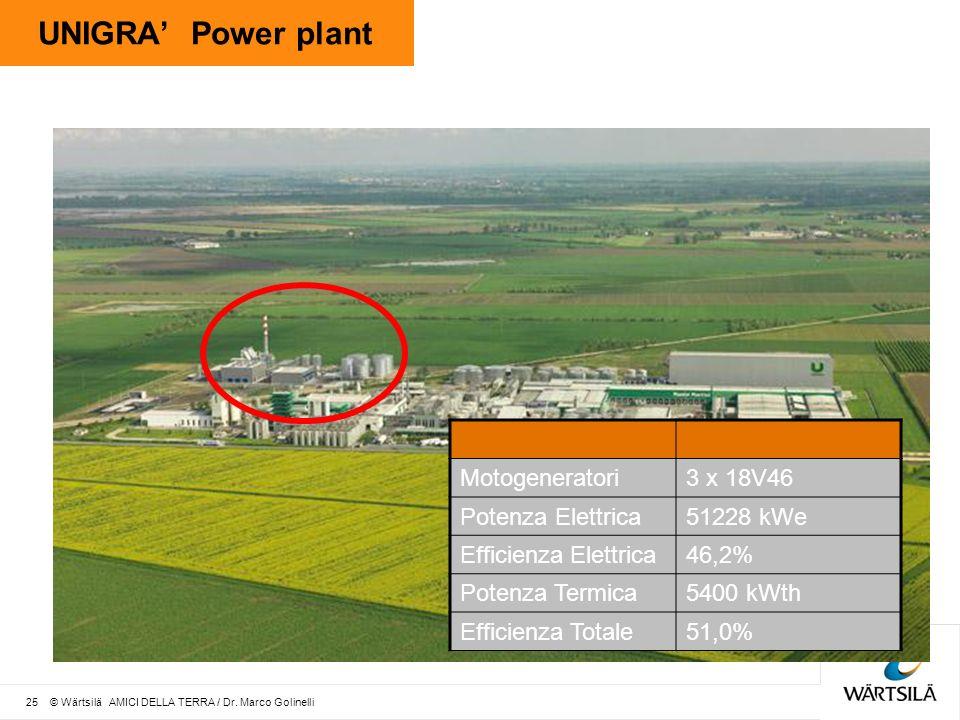 UNIGRA Power plant Motogeneratori3 x 18V46 Potenza Elettrica51228 kWe Efficienza Elettrica46,2% Potenza Termica5400 kWth Efficienza Totale51,0% 25 © Wärtsilä AMICI DELLA TERRA / Dr.
