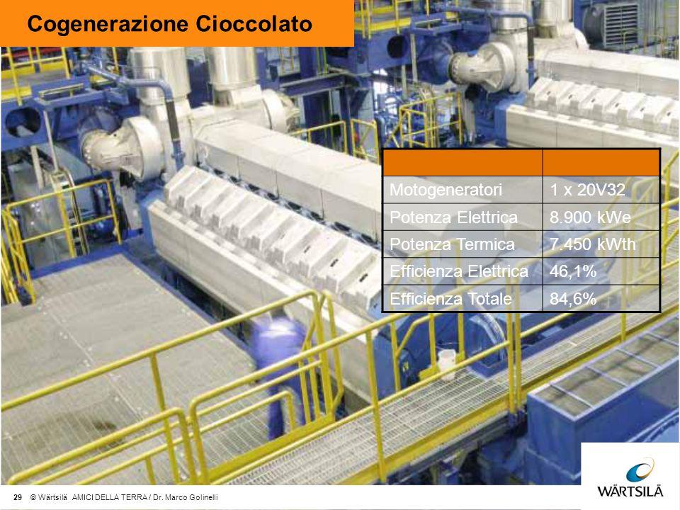 Cogenerazione Cioccolato 29 © Wärtsilä AMICI DELLA TERRA / Dr.