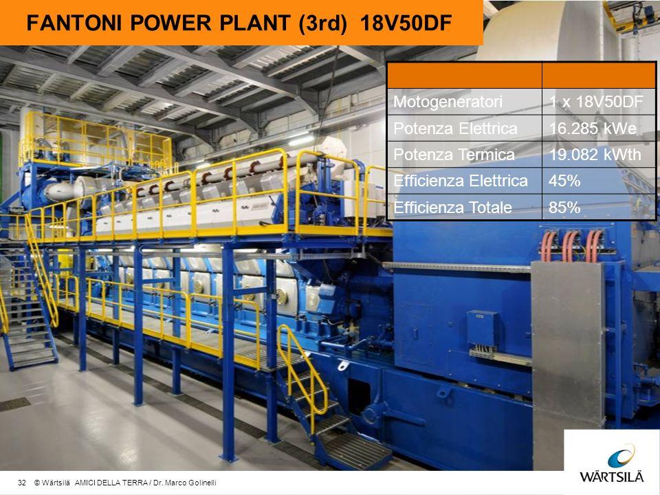 FANTONI POWER PLANT (3rd) 18V50DF Motogeneratori1 x 18V50DF Potenza Elettrica16.285 kWe Potenza Termica19.082 kWth Efficienza Elettrica45% Efficienza Totale85% 32 © Wärtsilä AMICI DELLA TERRA / Dr.