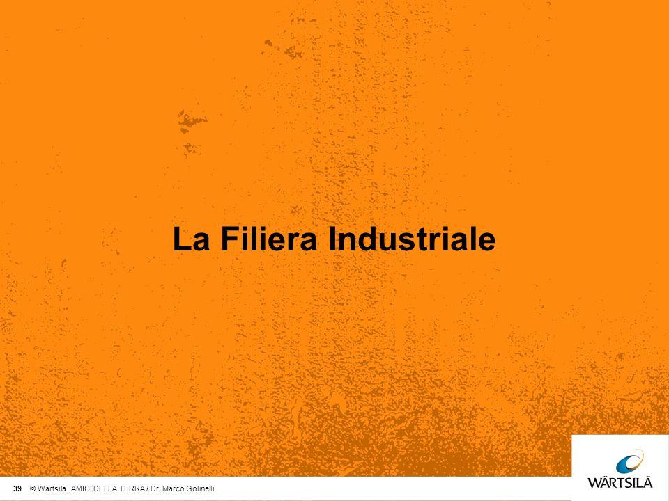 39 © Wärtsilä AMICI DELLA TERRA / Dr. Marco Golinelli La Filiera Industriale