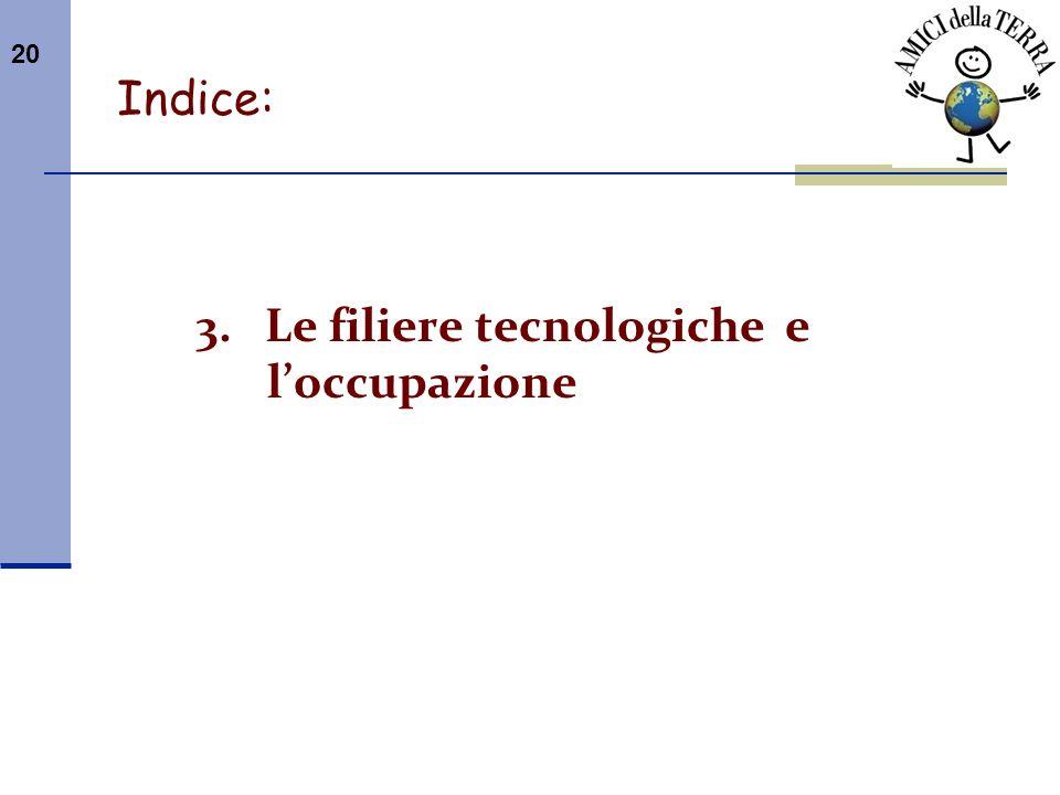 20 Indice: 3. Le filiere tecnologiche e loccupazione