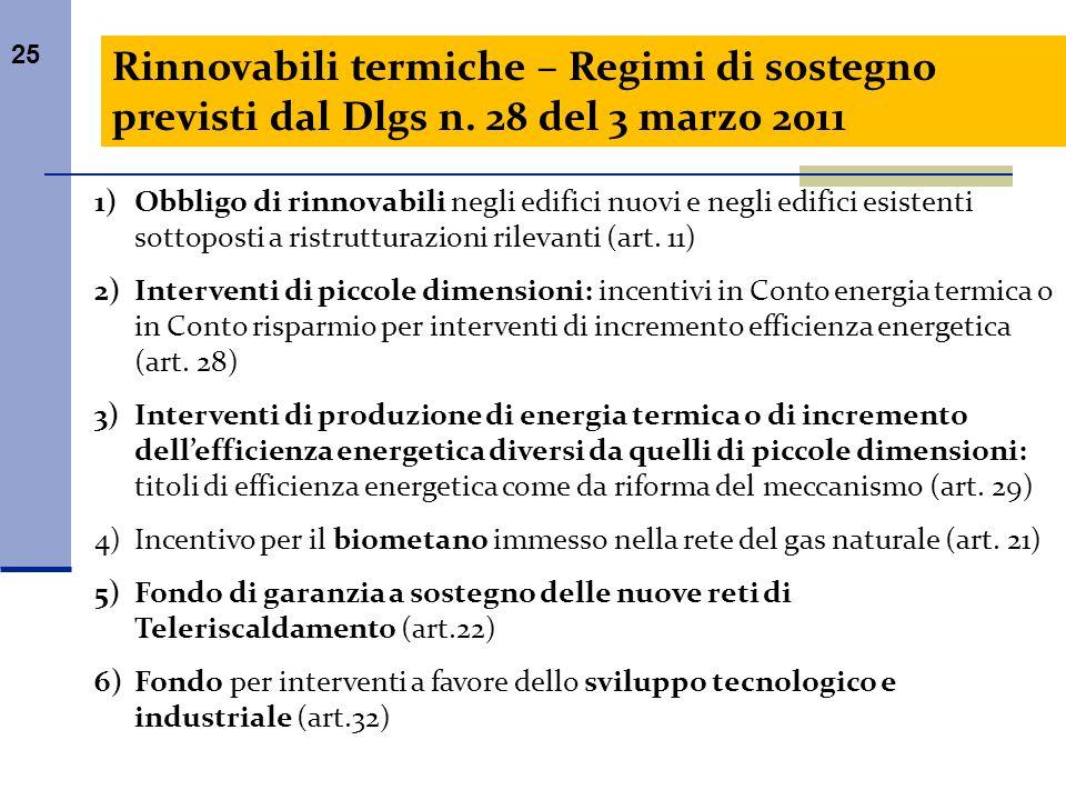 25 Rinnovabili termiche – Regimi di sostegno previsti dal Dlgs n. 28 del 3 marzo 2011 1)Obbligo di rinnovabili negli edifici nuovi e negli edifici esi