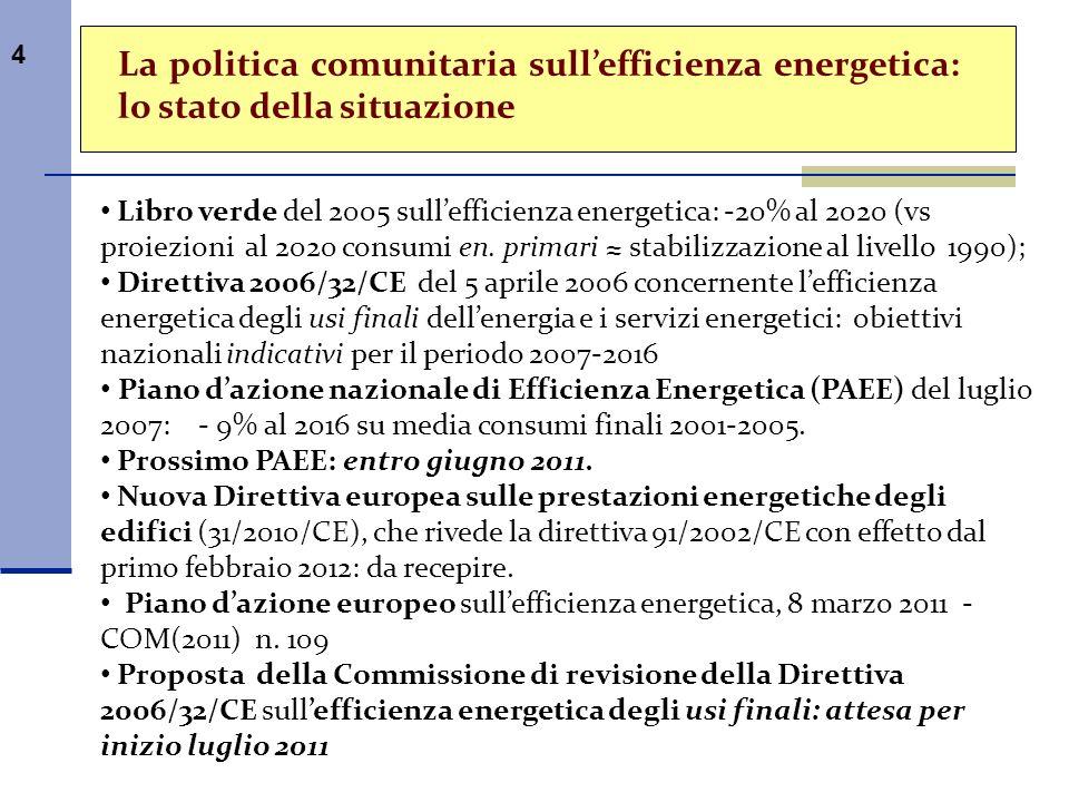 4 La politica comunitaria sullefficienza energetica: lo stato della situazione Libro verde del 2005 sullefficienza energetica: -20% al 2020 (vs proiez