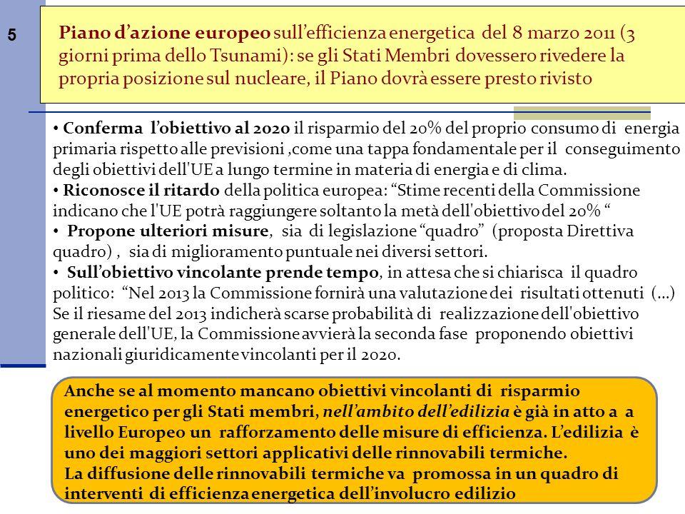 5 Piano dazione europeo sullefficienza energetica del 8 marzo 2011 (3 giorni prima dello Tsunami): se gli Stati Membri dovessero rivedere la propria p