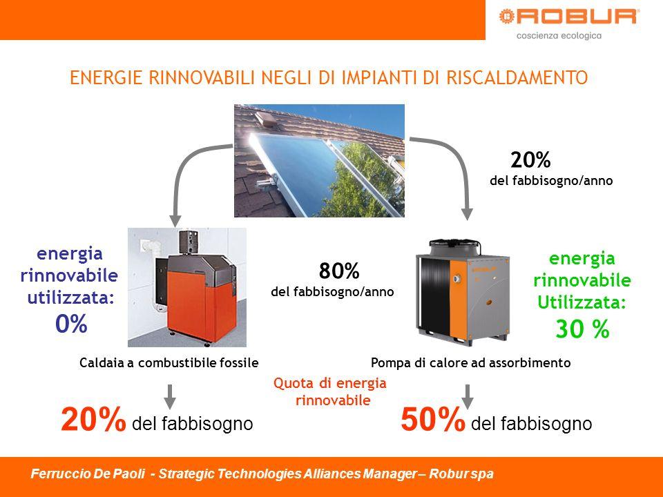 ENERGIE RINNOVABILI NEGLI DI IMPIANTI DI RISCALDAMENTO energia rinnovabile Utilizzata: 30 % energia rinnovabile utilizzata: 0% 20% del fabbisogno/anno