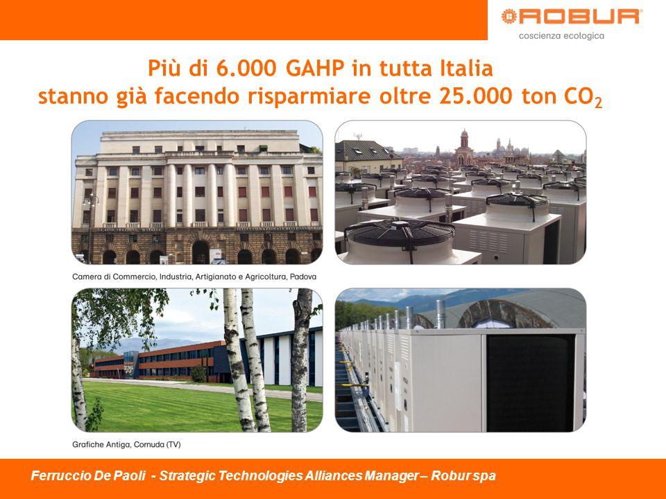 Più di 6.000 GAHP in tutta Italia stanno già facendo risparmiare oltre 25.000 ton CO 2