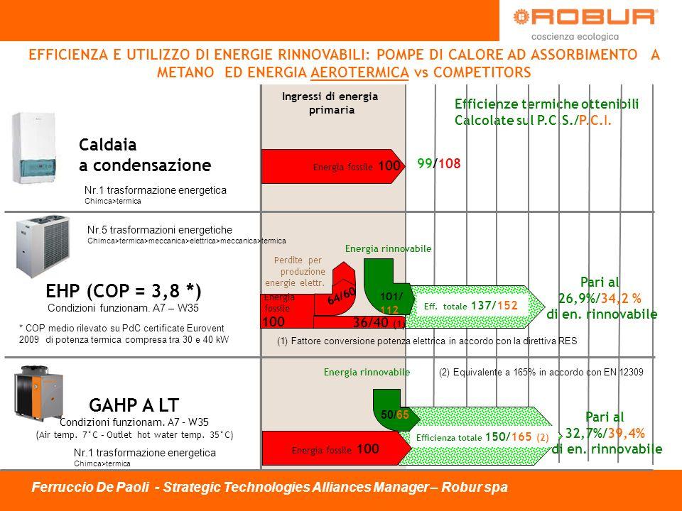 Ingressi di energia primaria Efficienze termiche ottenibili Calcolate sul P.C.S./P.C.I. EFFICIENZA E UTILIZZO DI ENERGIE RINNOVABILI: POMPE DI CALORE