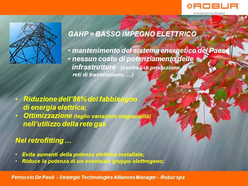 Riduzione dell86% del fabbisogno di energia elettrica; Ottimizzazione (taglio variazioni stagionalità) nellutilizzo della rete gas Nel retrofitting …