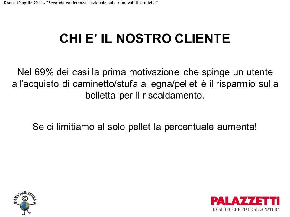 Roma 19 aprile 2011 - Seconda conferenza nazionale sulle rinnovabili termiche Nel 69% dei casi la prima motivazione che spinge un utente allacquisto di caminetto/stufa a legna/pellet è il risparmio sulla bolletta per il riscaldamento.