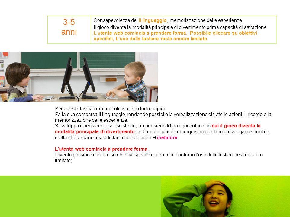 3-5 anni Consapevolezza del il linguaggio, memorizzazione delle esperienze.
