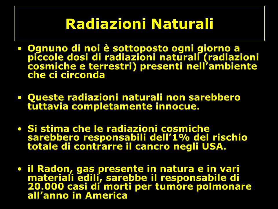 Radiazioni Naturali Ognuno di noi è sottoposto ogni giorno a piccole dosi di radiazioni naturali (radiazioni cosmiche e terrestri) presenti nellambien